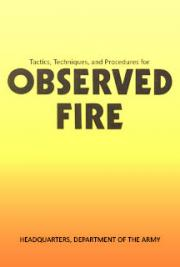 Tactics, Techniques, and Procedures for Observed Fire