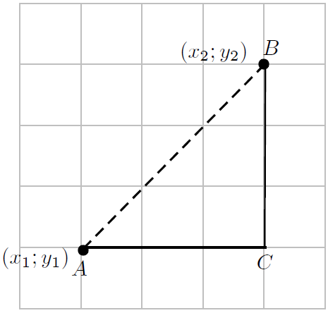 vincenty formula for distance between two Vincenty's formulae are two related iterative methods used in geodesy to calculate the distance between two points on the surface of a spheroid, developed by thaddeus vincenty (1975a.